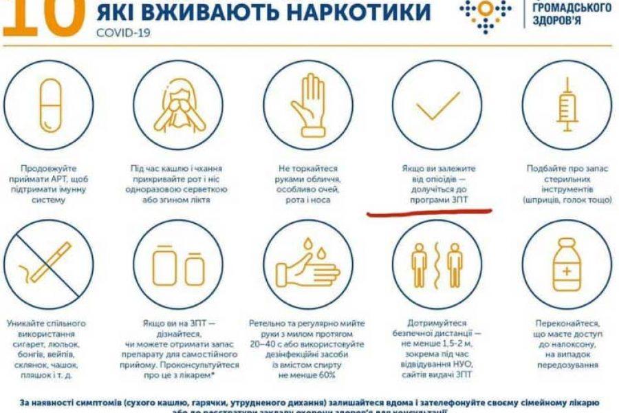 В умовах пандемії COVID-19 в частині міст України припинений прийом нових пацієнтів у програму ЗПТ